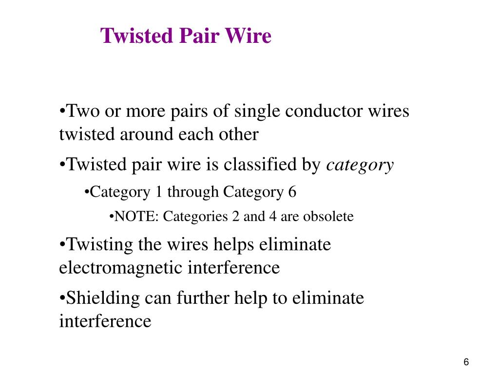 Twisted Pair Wire