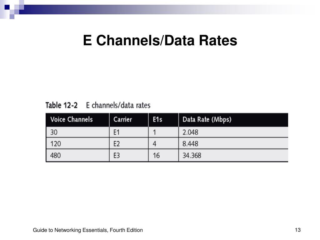 E Channels/Data Rates