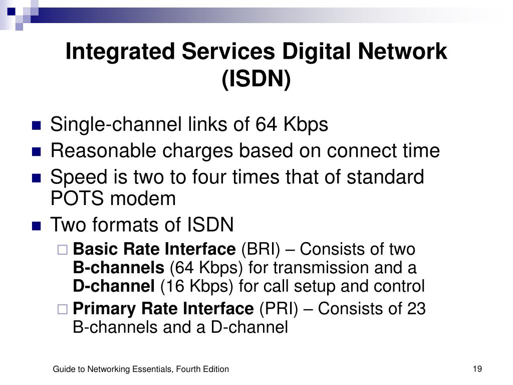 Integrated Services Digital Network (ISDN)