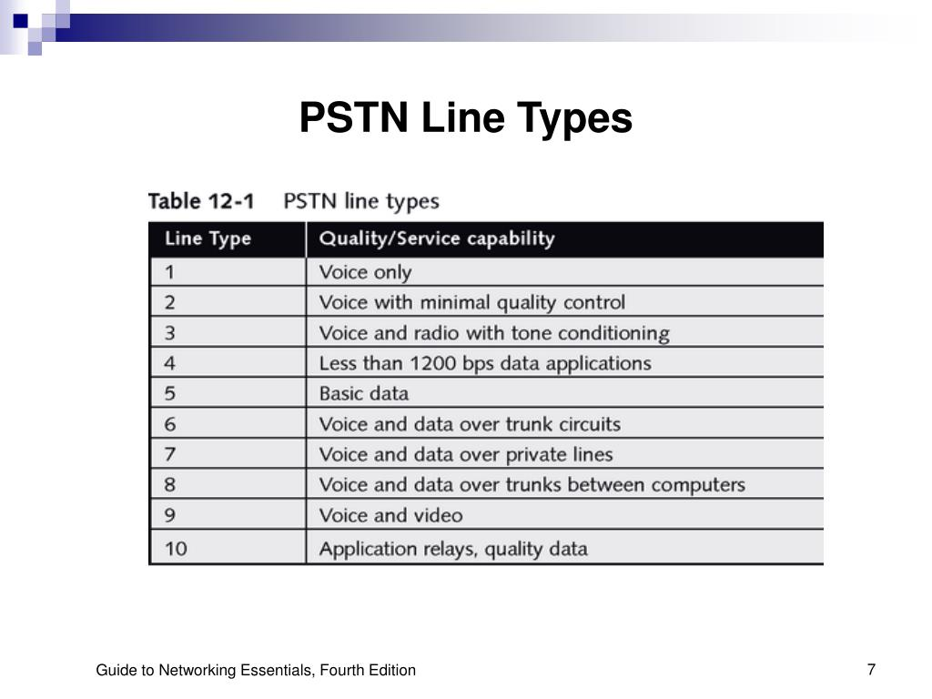 PSTN Line Types