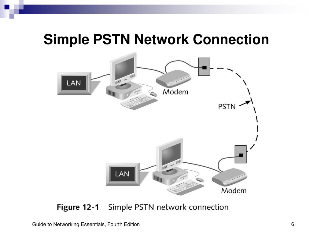 Simple PSTN Network Connection