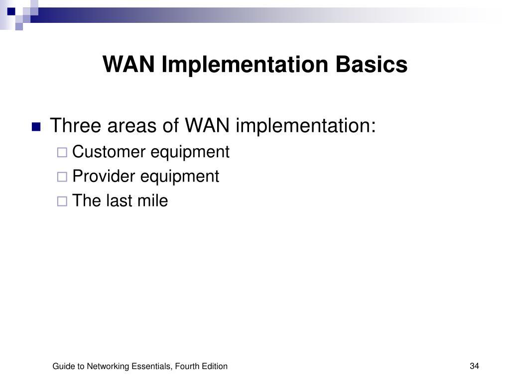 WAN Implementation Basics