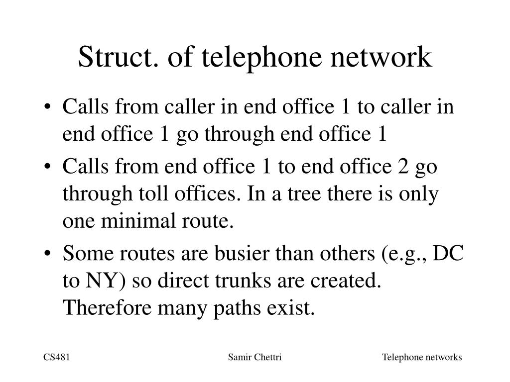 Struct. of telephone network