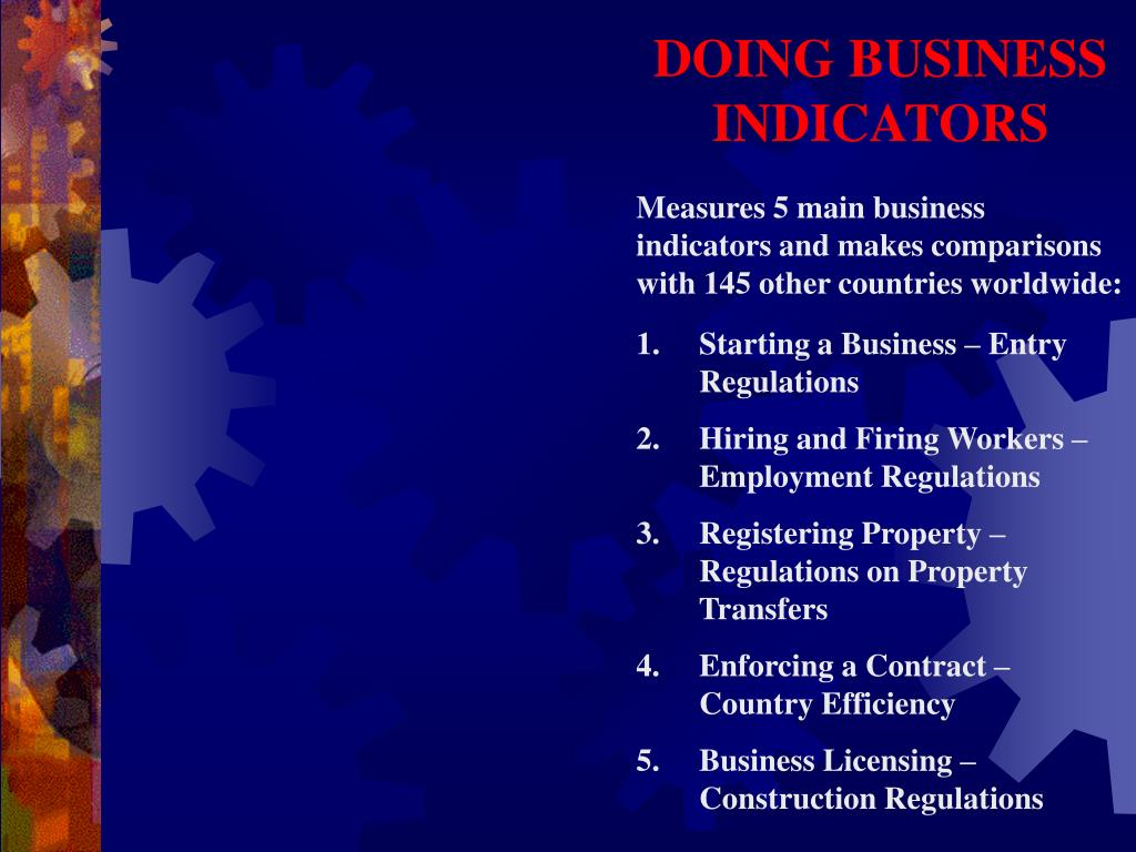 DOING BUSINESS INDICATORS