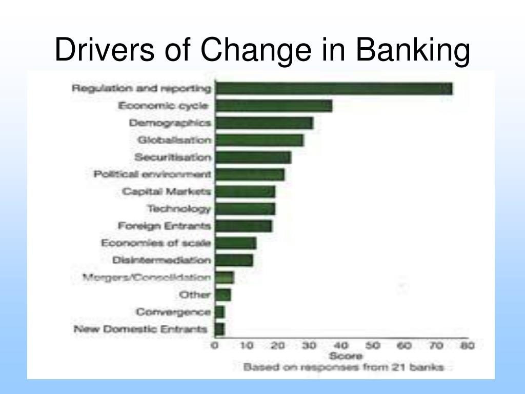 Drivers of Change in Banking
