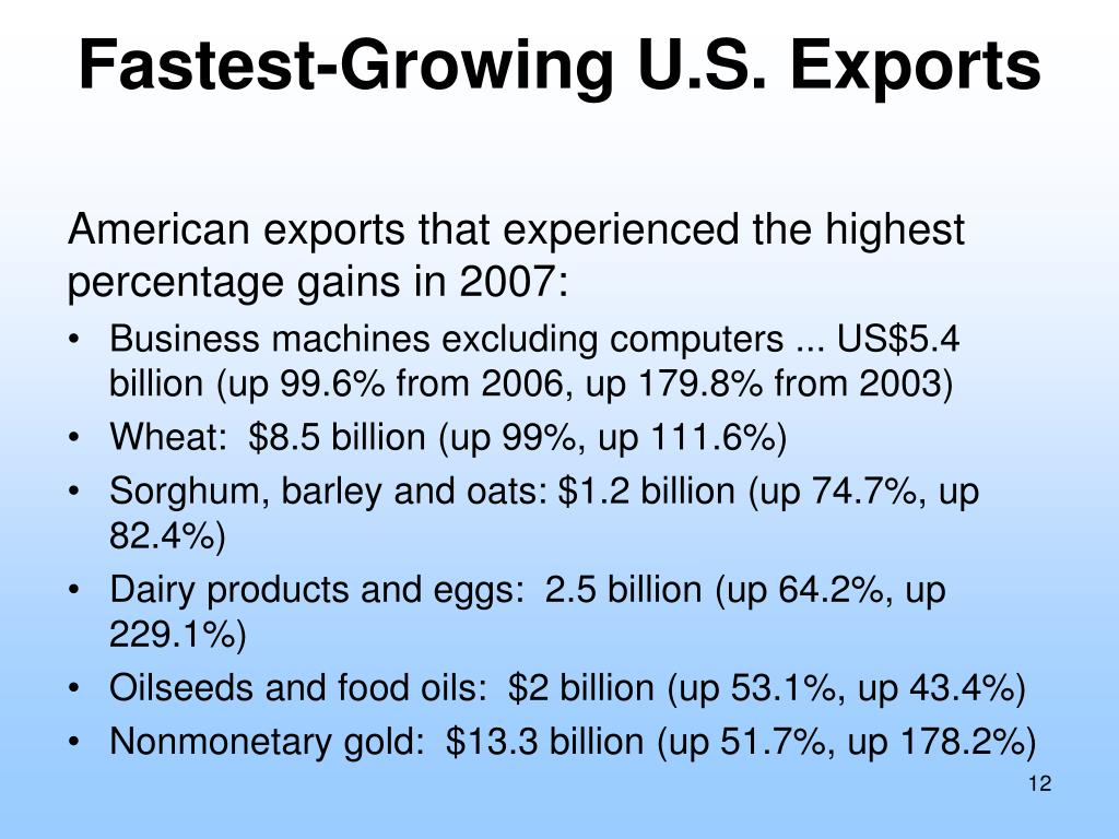 Fastest-Growing U.S. Exports
