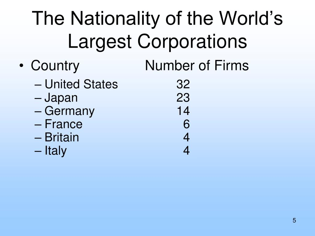 The Nationality of the World's Largest Corporations