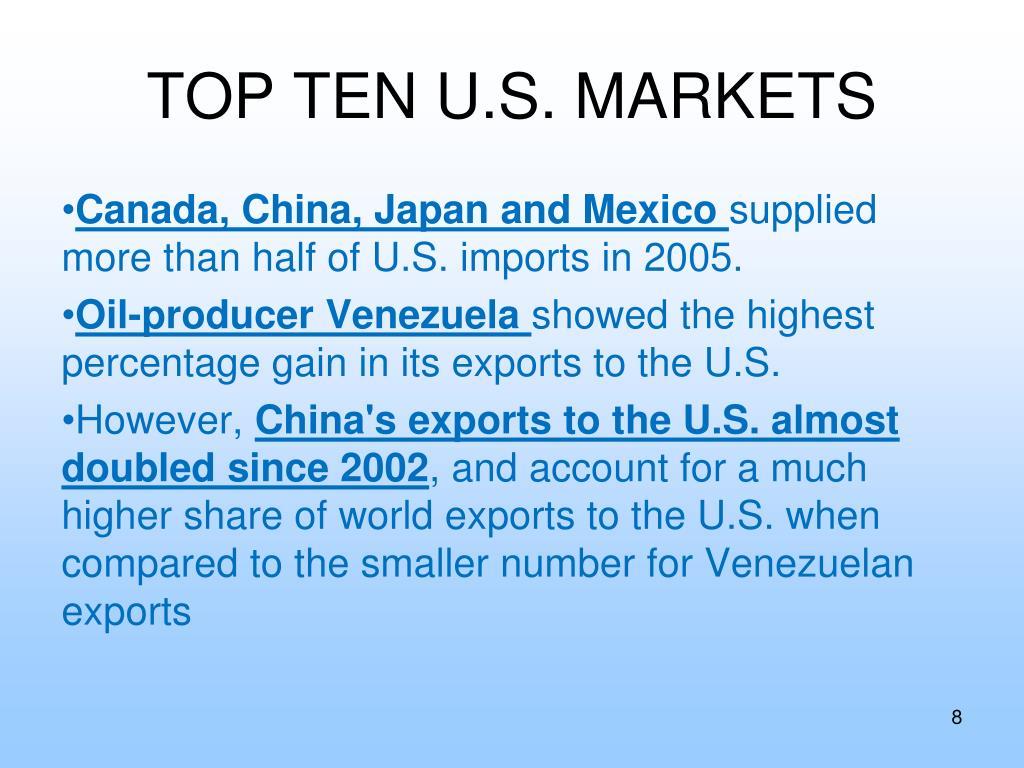 TOP TEN U.S. MARKETS
