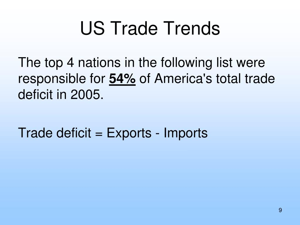 US Trade Trends