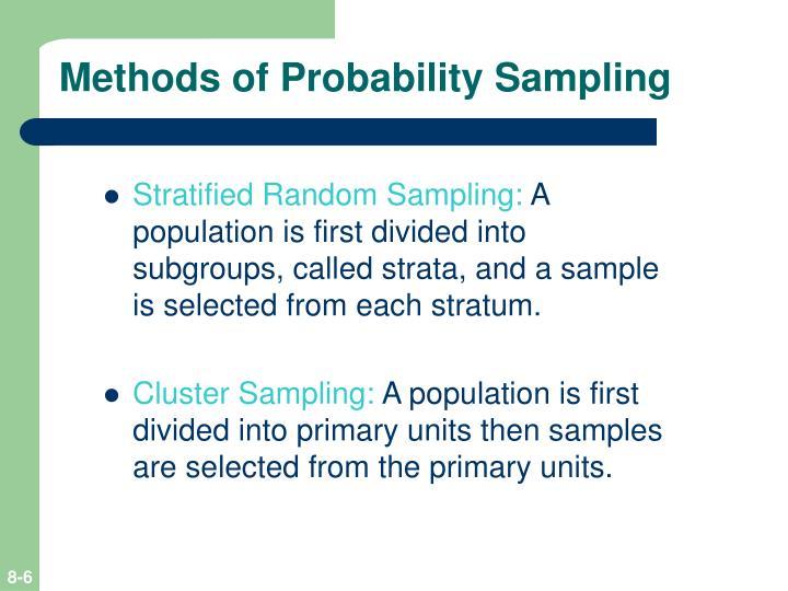 Methods of Probability Sampling