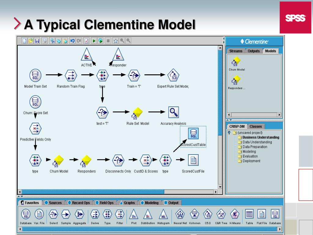 A Typical Clementine Model