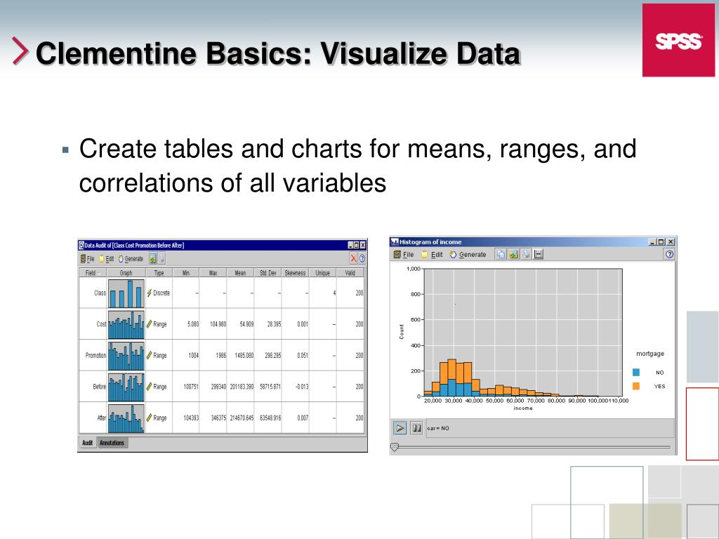 Create tables and charts for means, ranges, and correlations of all variables