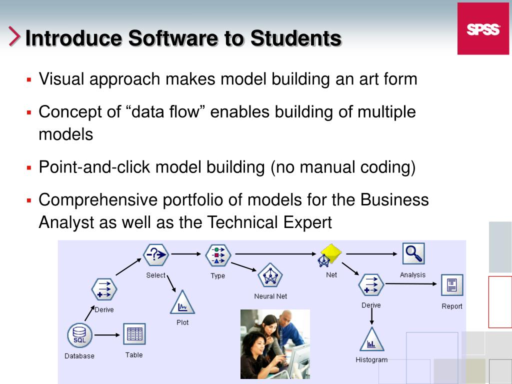 Introduce Software to Students