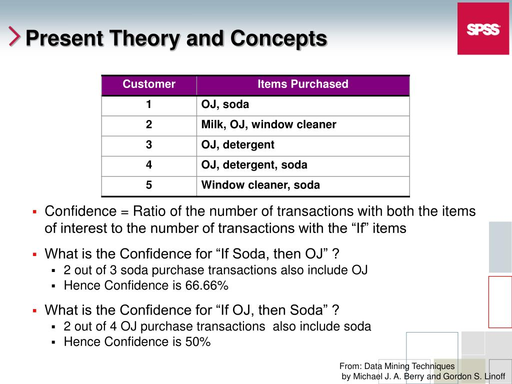 "Confidence = Ratio of the number of transactions with both the items of interest to the number of transactions with the ""If"" items"