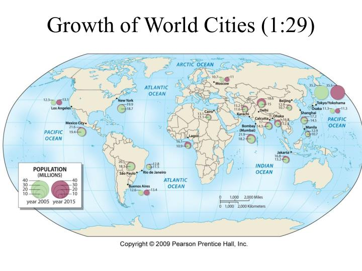 Growth of World Cities (1:29)