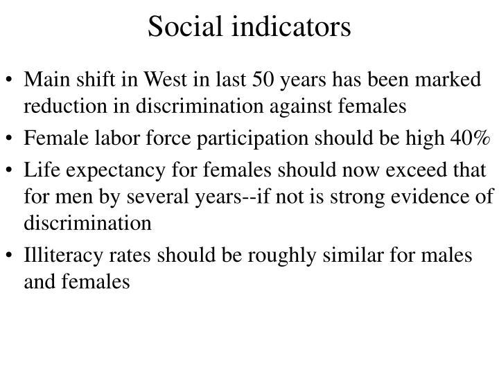 Social indicators