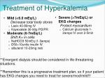 treatment of hyperkalemia