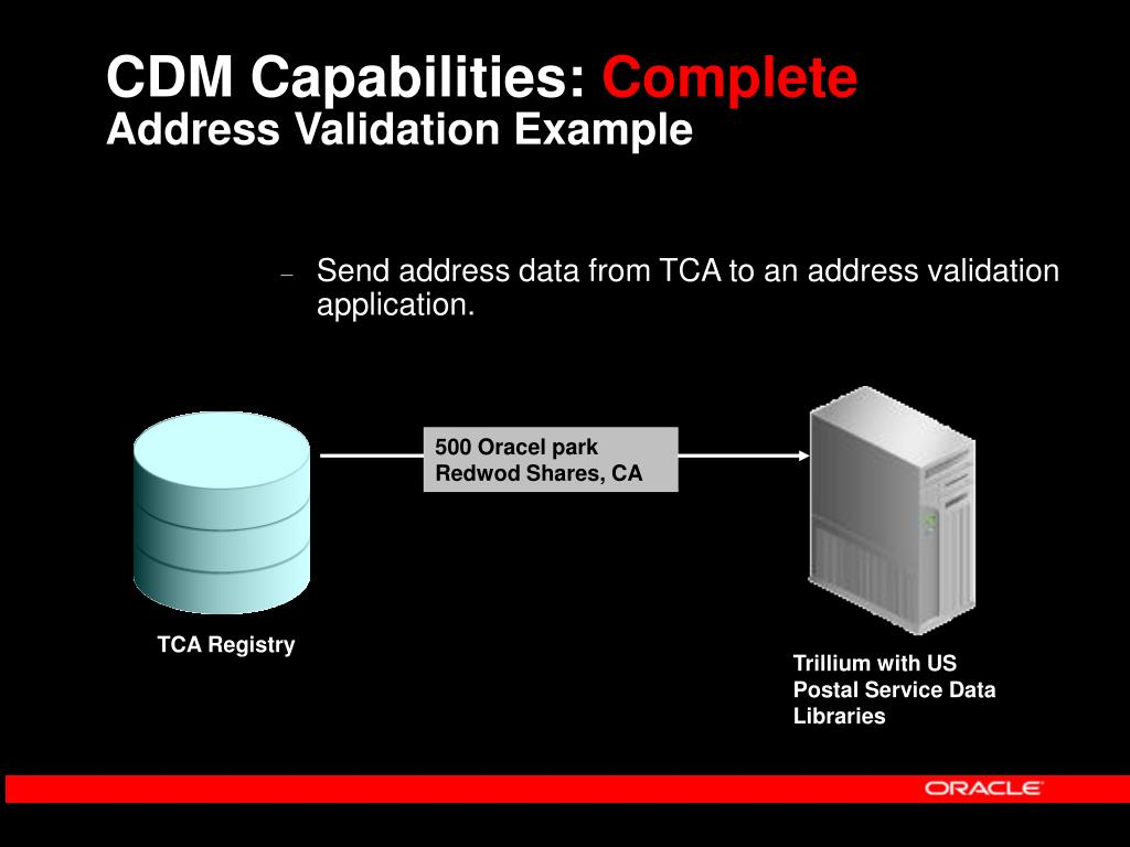 Send address data from TCA to an address validation application.