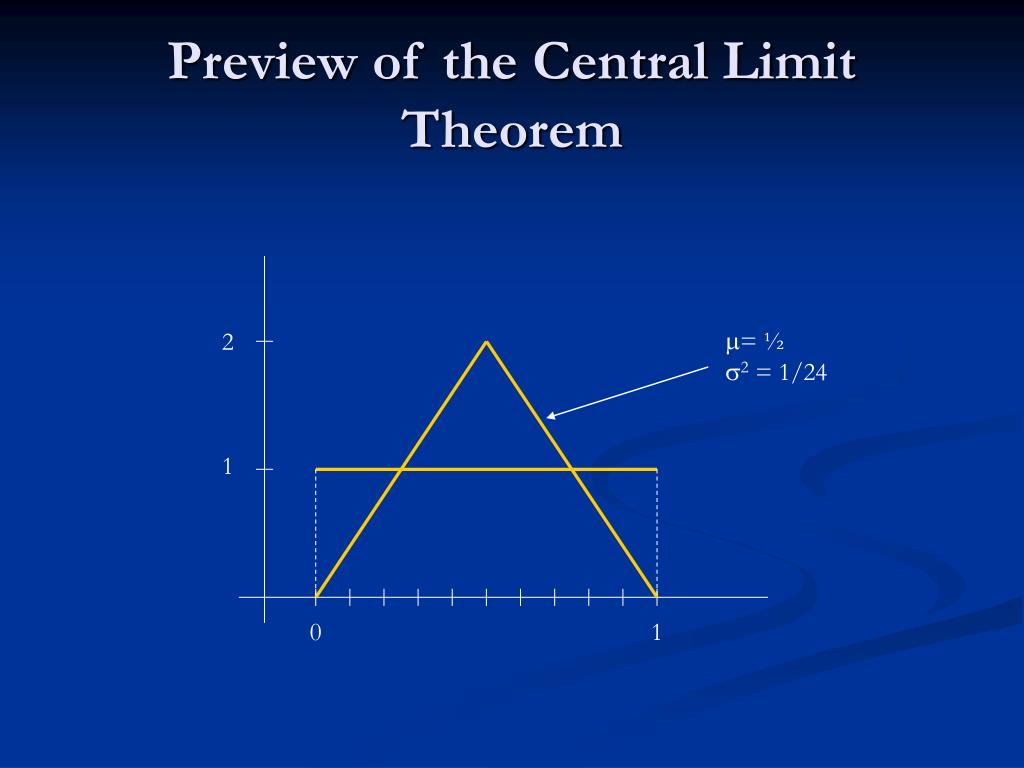 the central limit theorem The central limit theorem states that when one aggregates samples from a data set with a known variance, their mean roughly equals the population mean.