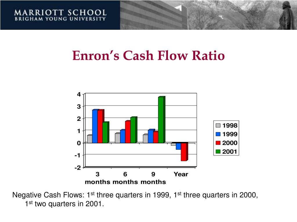 Enron's Cash Flow Ratio