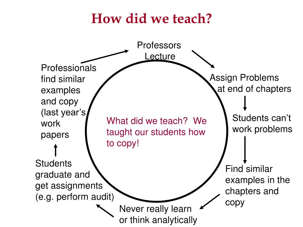 How did we teach?