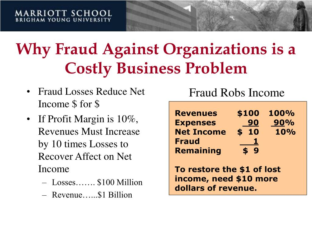 Fraud Losses Reduce Net Income $ for $