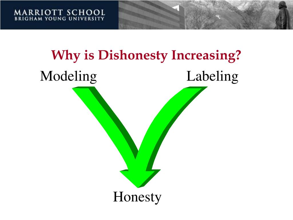 Why is Dishonesty Increasing?