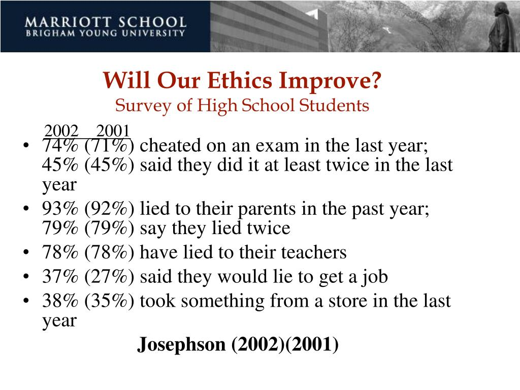 Will Our Ethics Improve?