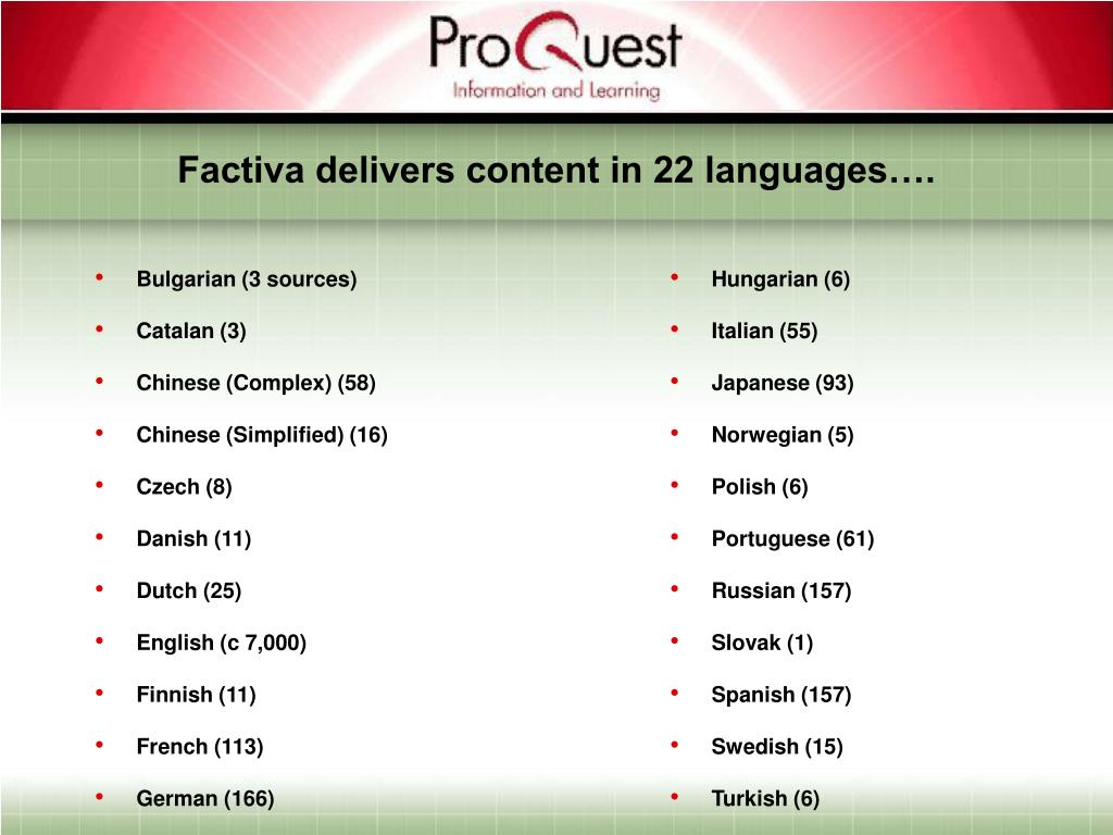 Factiva delivers content in 22 languages….