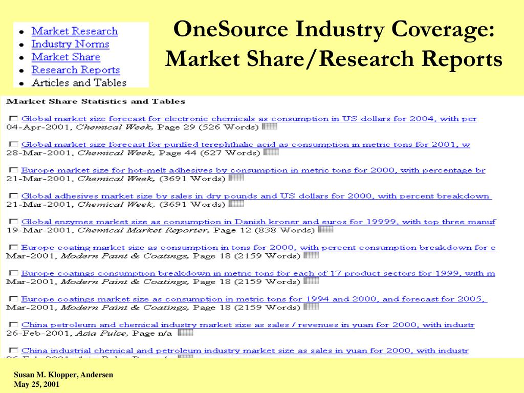 OneSource Industry Coverage: