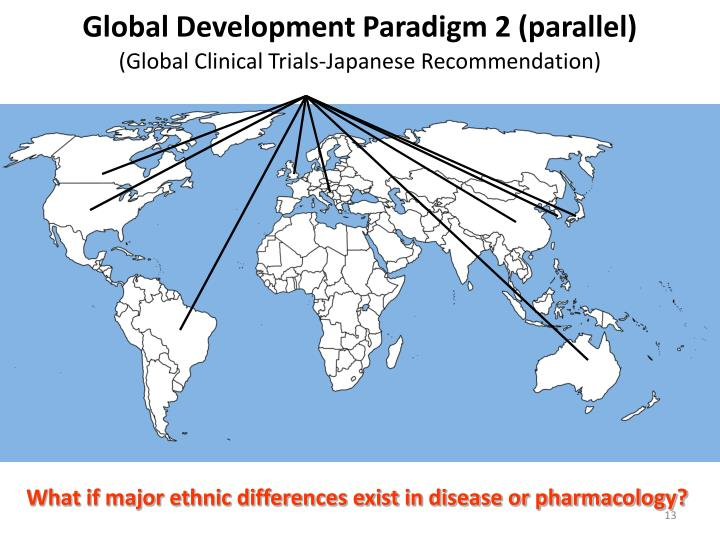 Global Development Paradigm 2 (parallel)