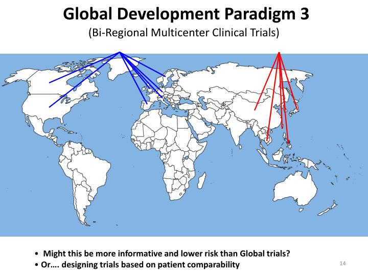 Global Development Paradigm 3
