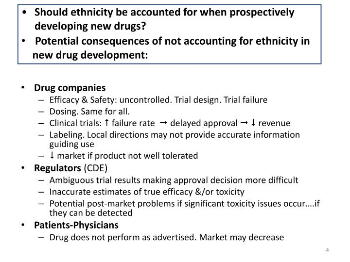 Should ethnicity be accounted for when prospectively developing new drugs?