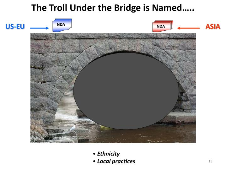 The Troll Under the Bridge is Named…..