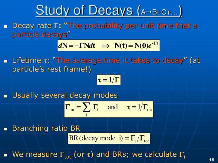 Study of Decays (