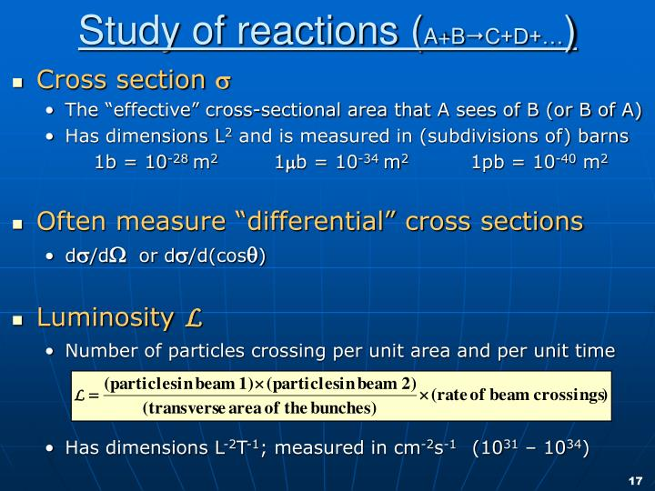 Study of reactions (