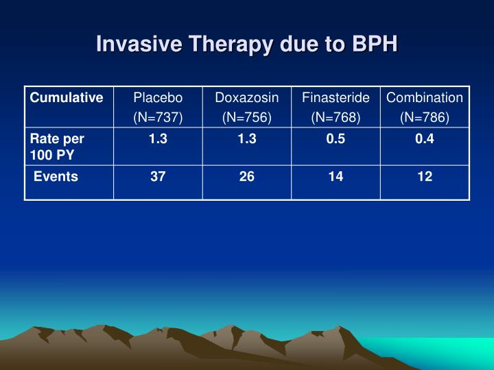 Invasive Therapy due to BPH