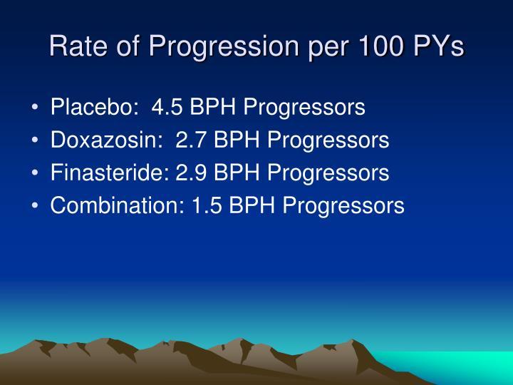Rate of Progression per 100 PYs