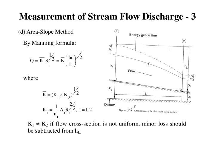 Methods Of Estimation Of Flood Discharg Paper