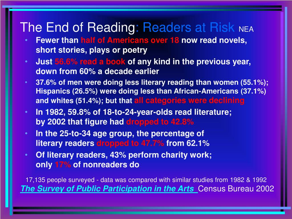 The End of Reading