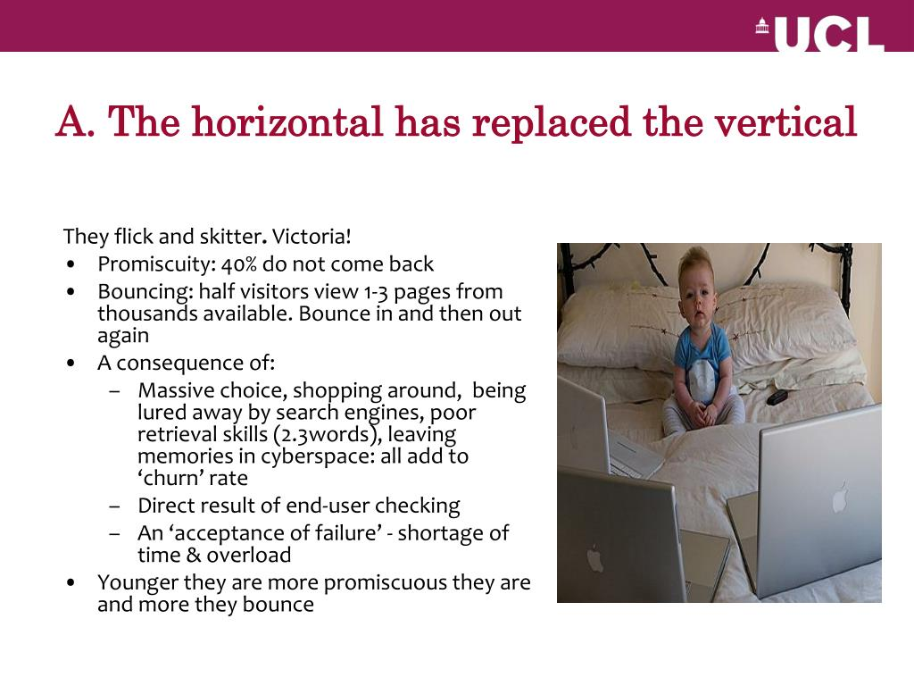 A. The horizontal has replaced the vertical