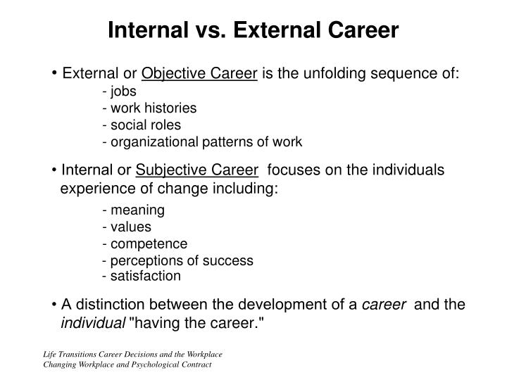 internal vs external leadership change Internal consultants support change management through their roles & responsibilities learn the importance of internal consultants in the change process ics are also often involved in negotiating external consulting contracts.