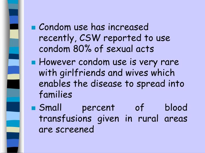 Condom use has increased recently, CSW reported to use condom 80% of sexual acts