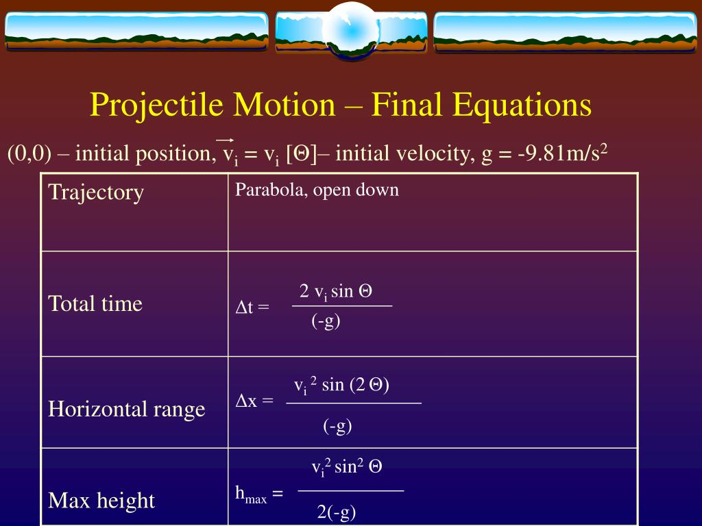 Projectile lab - Coursework Example - August 2019 - 1718 words
