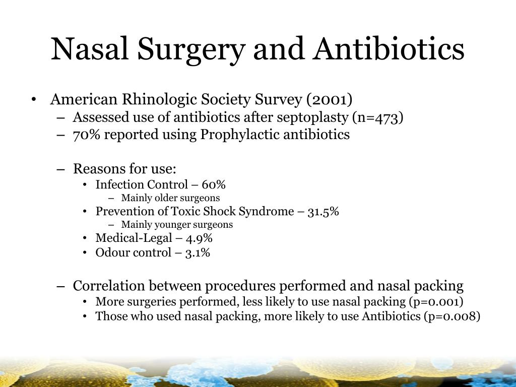 Nasal Surgery and Antibiotics