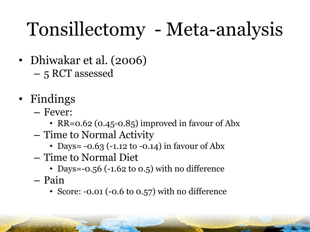 Tonsillectomy  - Meta-analysis