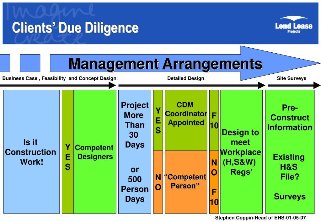 Clients' Due Diligence