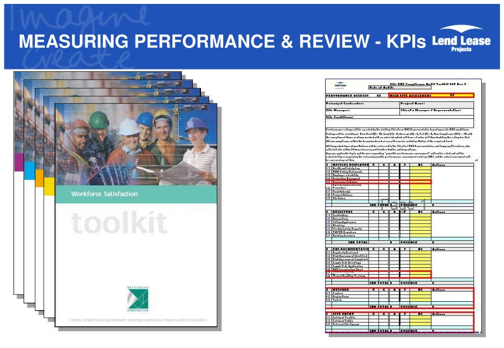 MEASURING PERFORMANCE & REVIEW - KPIs