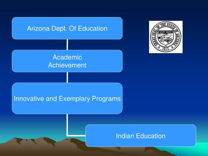 Arizona indian education act