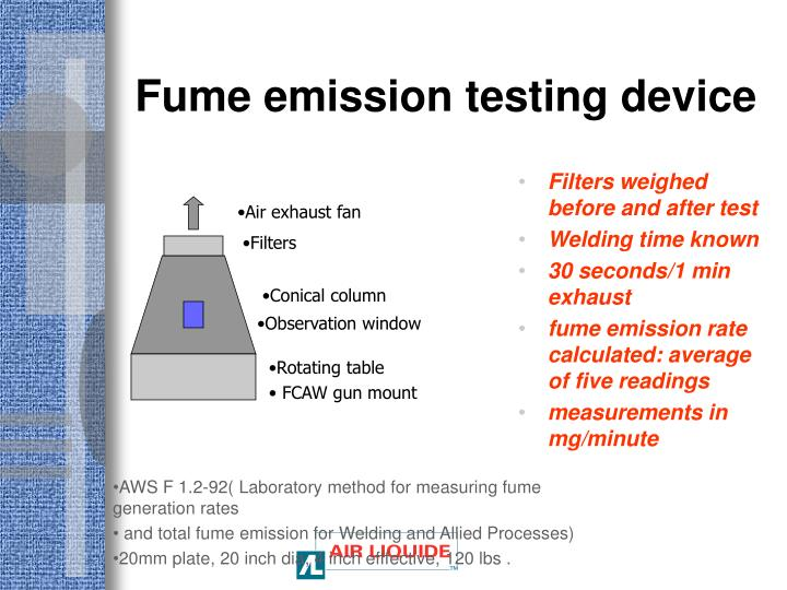 Fume emission testing device